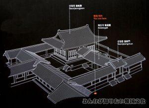 宣政殿(ソンジョンジョン)一帯の地図