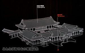 煕政堂(ヒジョンダン)一帯の地図