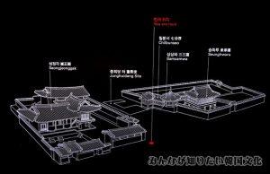 誠正閣(ソンジョンガク)一帯の地図