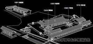 璿源殿(ソンウォンチョン)一帯の地図