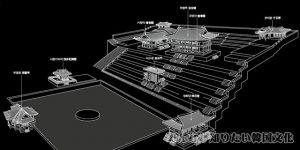 芙蓉池(プヨンチ)と宙合樓(チュンハプル)一帯の地図