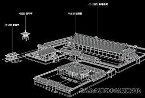 新璿源殿(シンソンウォンチョン)一帯の地図