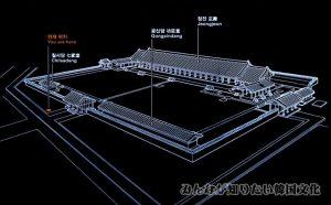 正殿(チョンジョン)の地図